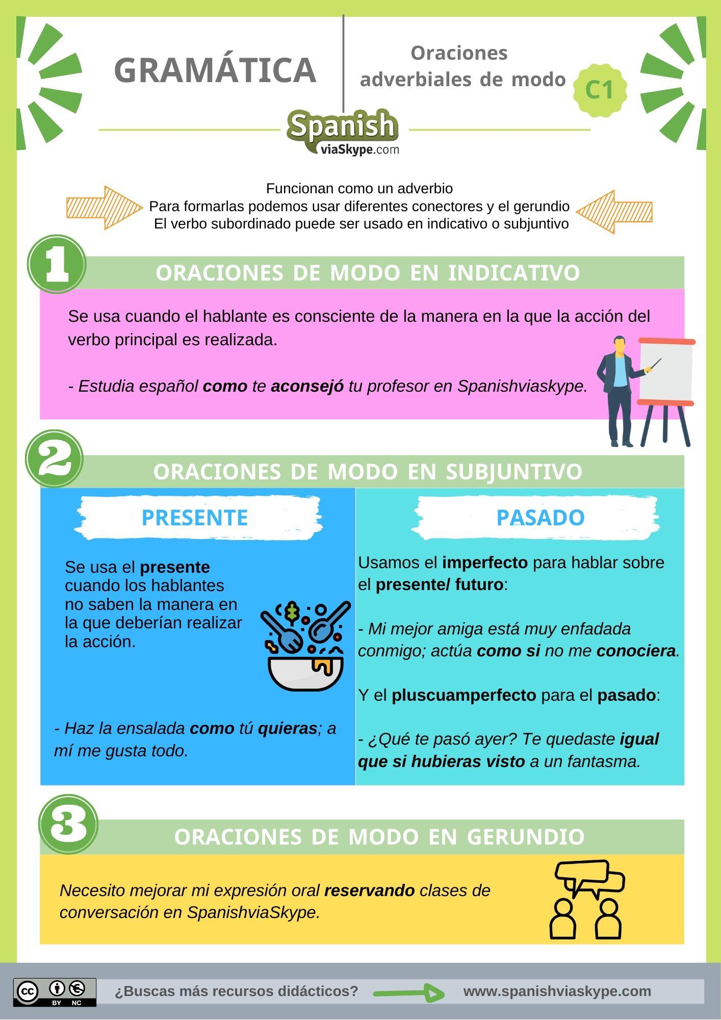 Oraciones Adverbiales De Modo En Español Spanish Via Skype