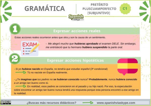 Infografía pretérito pluscuamperfecto subjuntivo