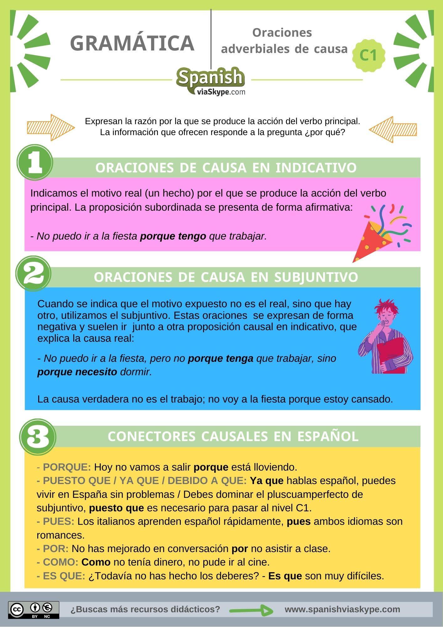 Infografía de oraciones adverbiales de causa en español