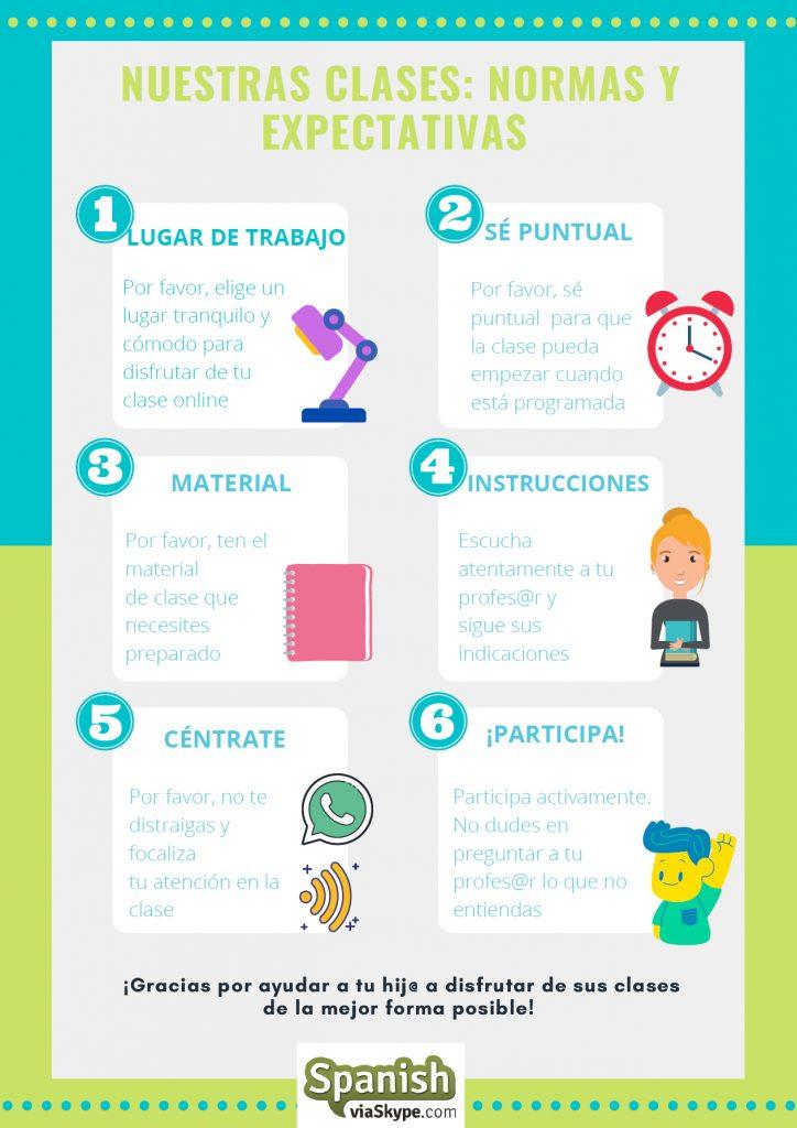 Clases de español en línea para niños