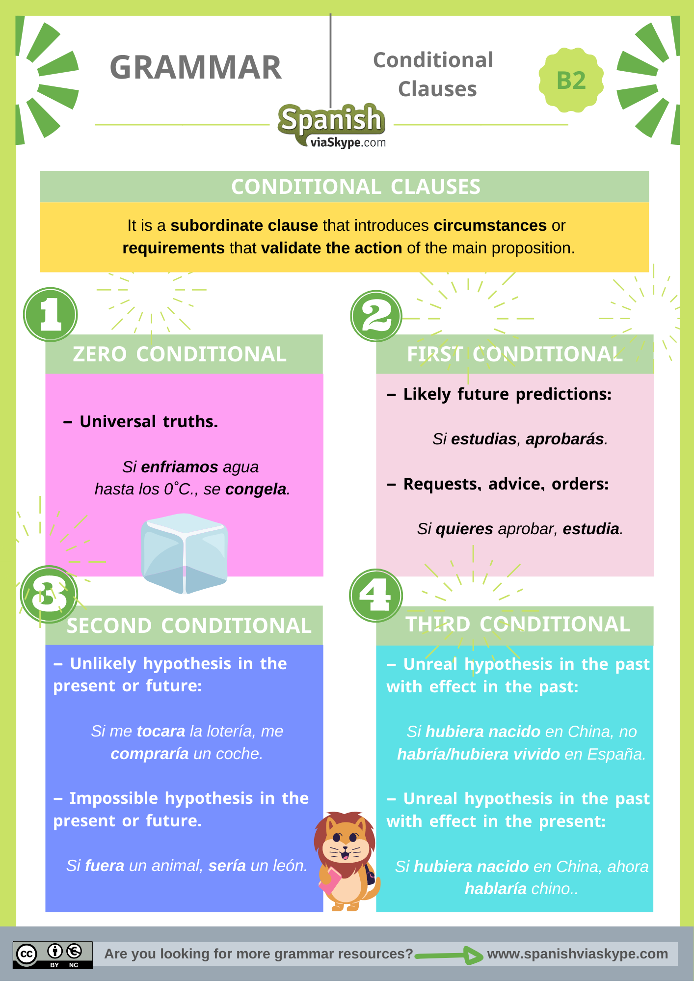 Infography about the conditional clauses in Spanish