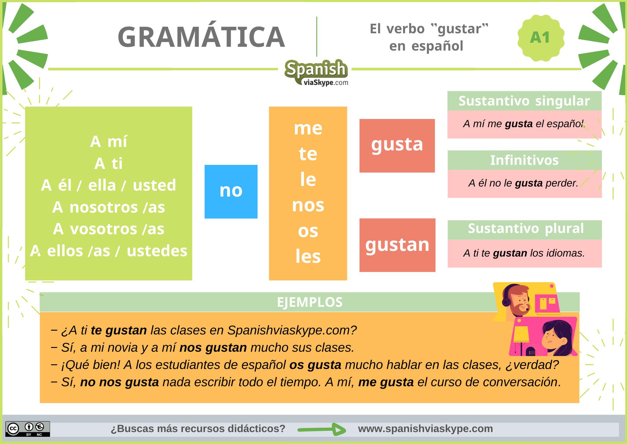 el verbo gustar en español