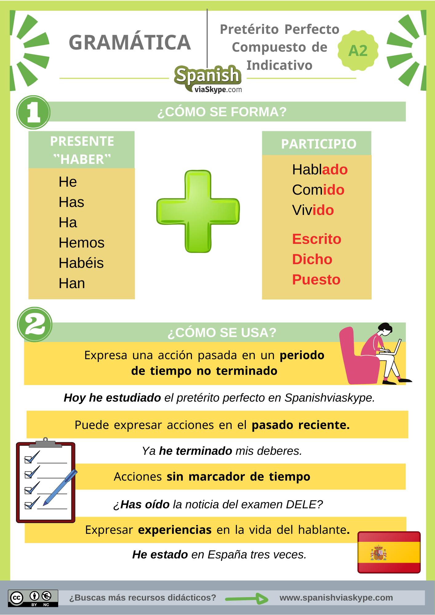 Infografía del pretérito perfecto compuesto de indicativo en español
