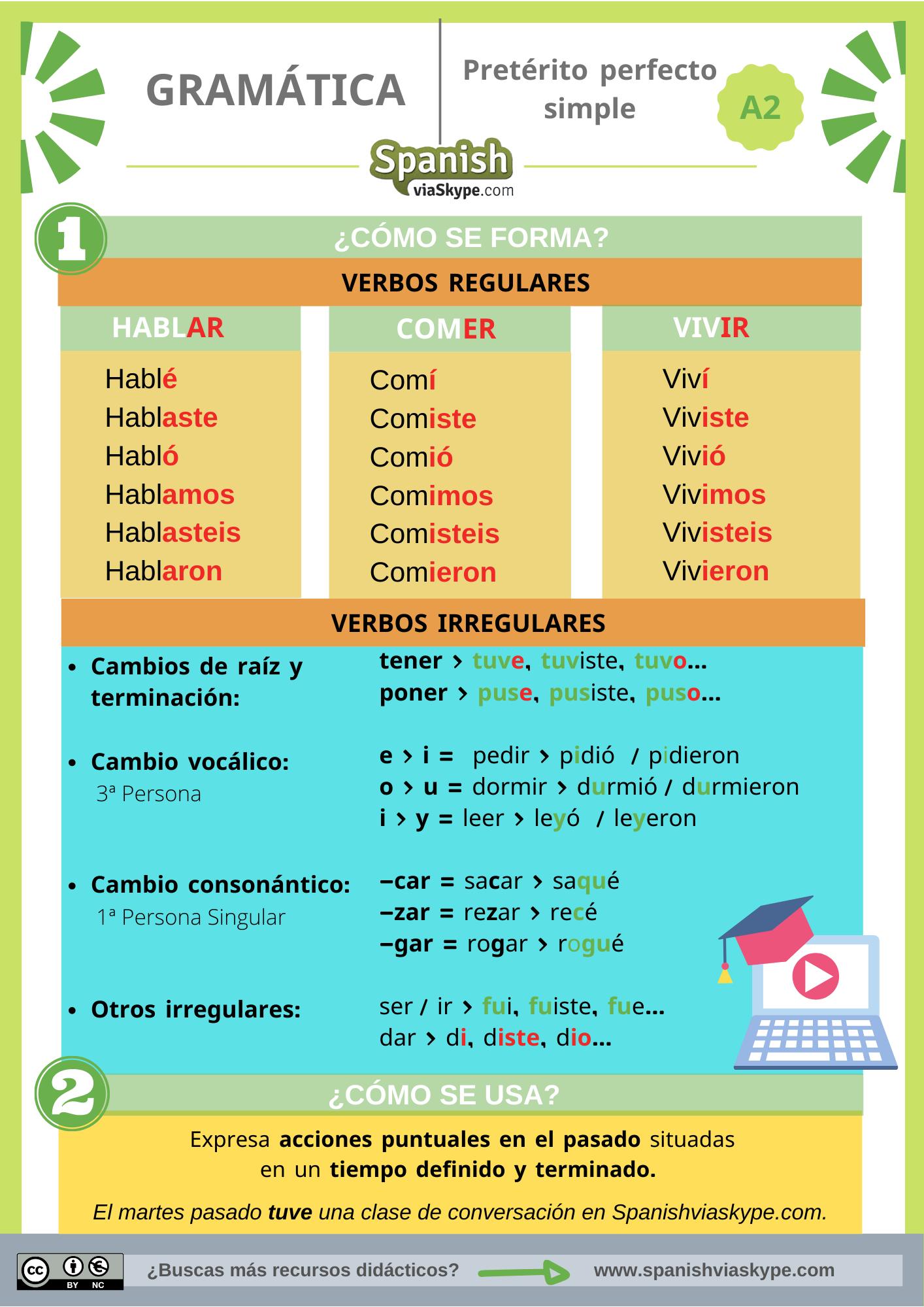Infografía sobre el pretérito perfecto simple en español
