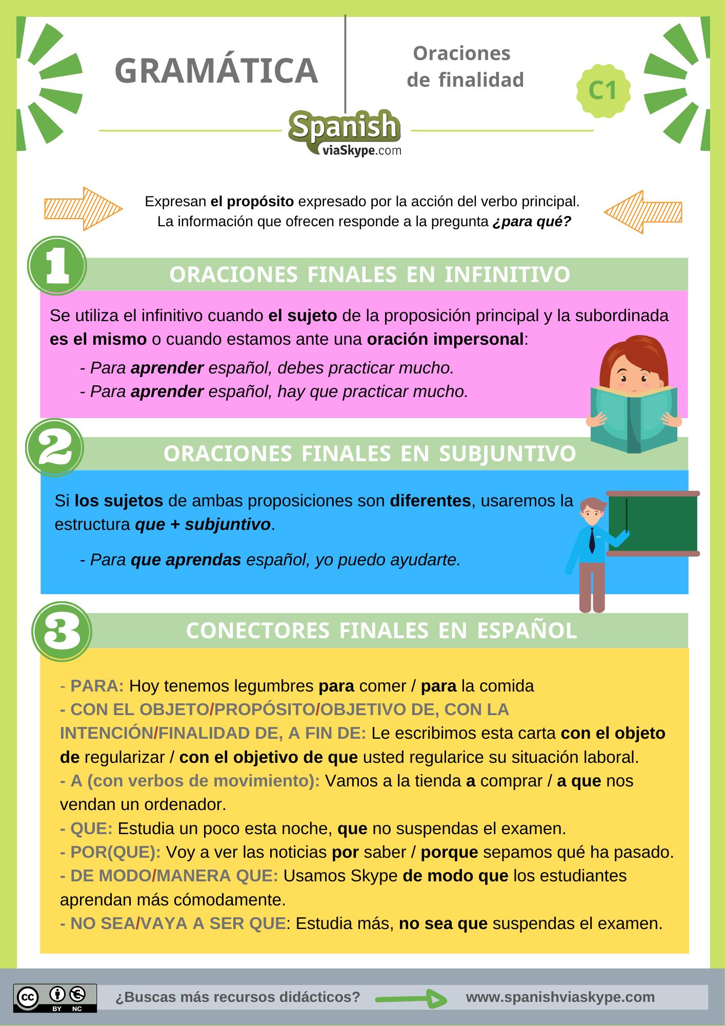 Infografía sobre las oraciones de finalidad en español