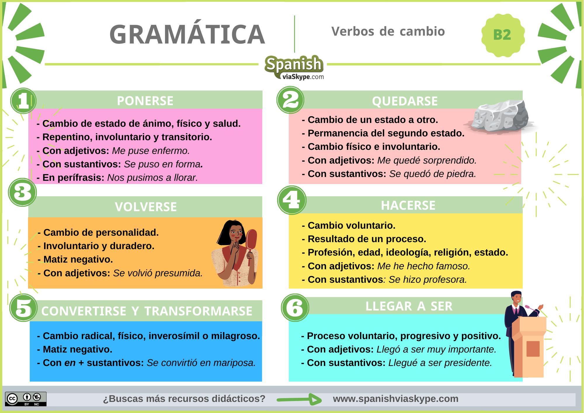 Infografía de los verbos de cambio en español