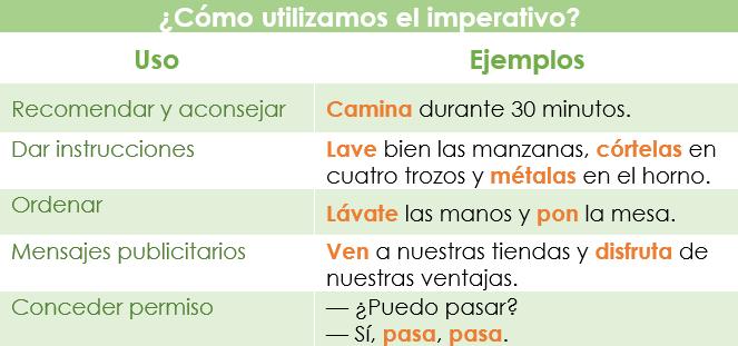 Usos del modo imperativo en español