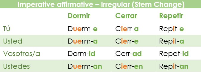 Conjugation of irregular verbs with stem change in the imperative mood in Spanish