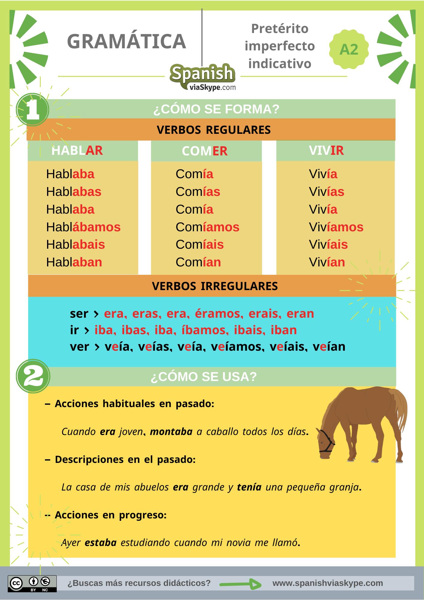 Infografía sobre el pretérito imperfecto de indicativo en español