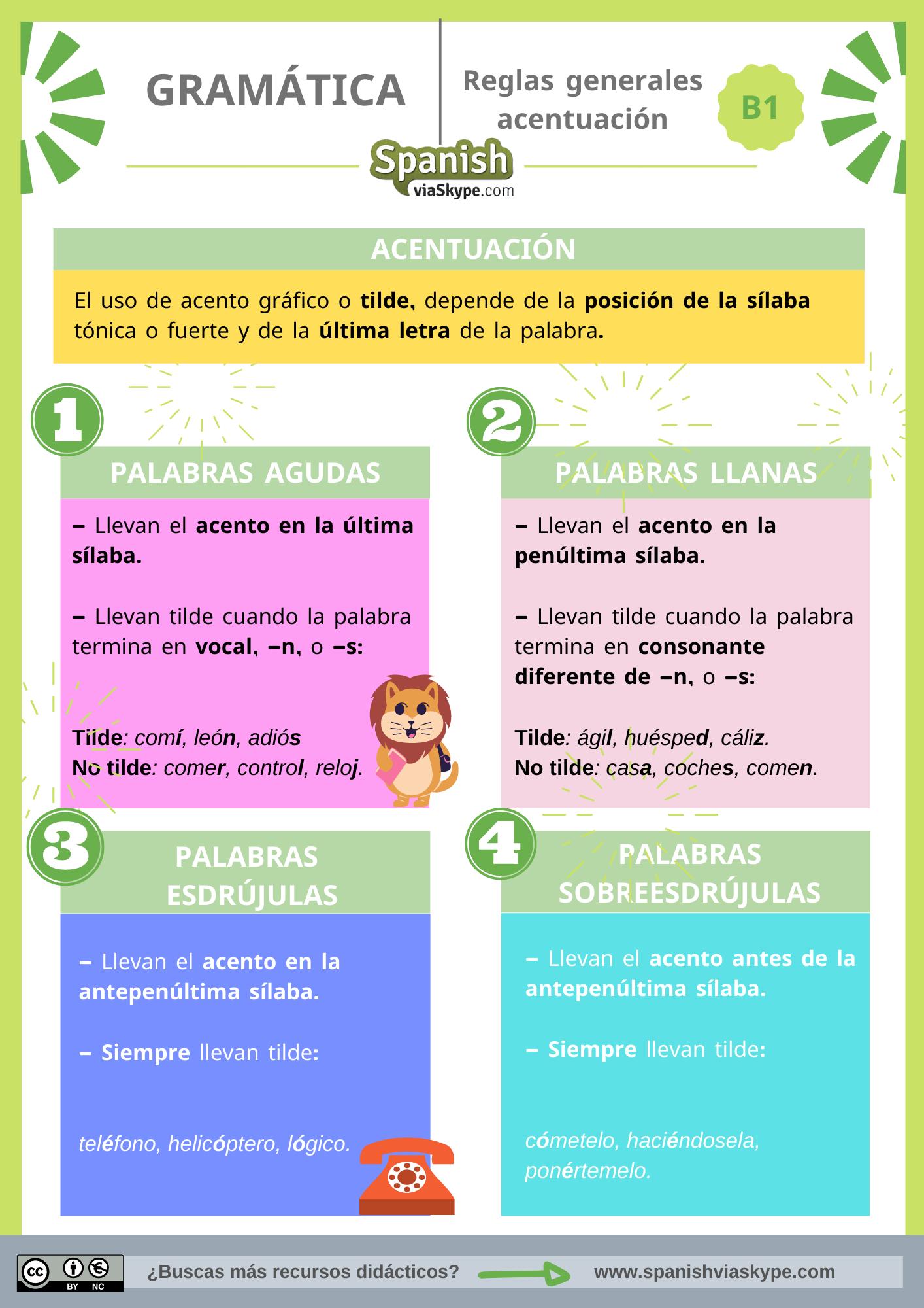 Infografía sobre las reglas generales de acentuación en español