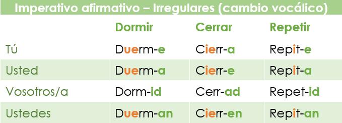 Conjugación del modo imperativo en español: verbos irregulares con cambio vocálico