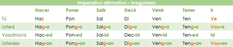 Conjugación del modo imperativo en español: verbos irregulares