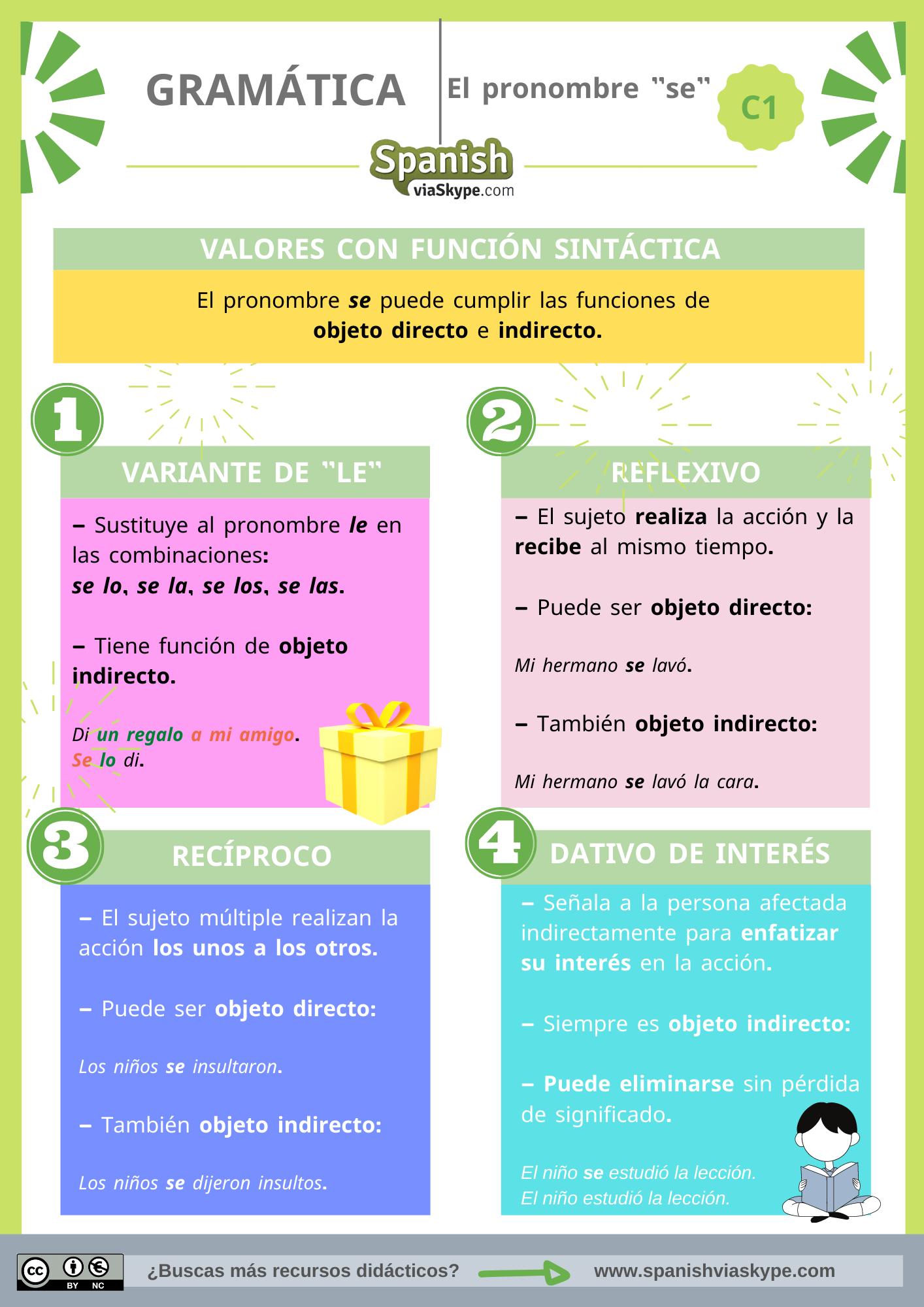 Infografía sobre los valores del pronombre se con función sintáctica en español