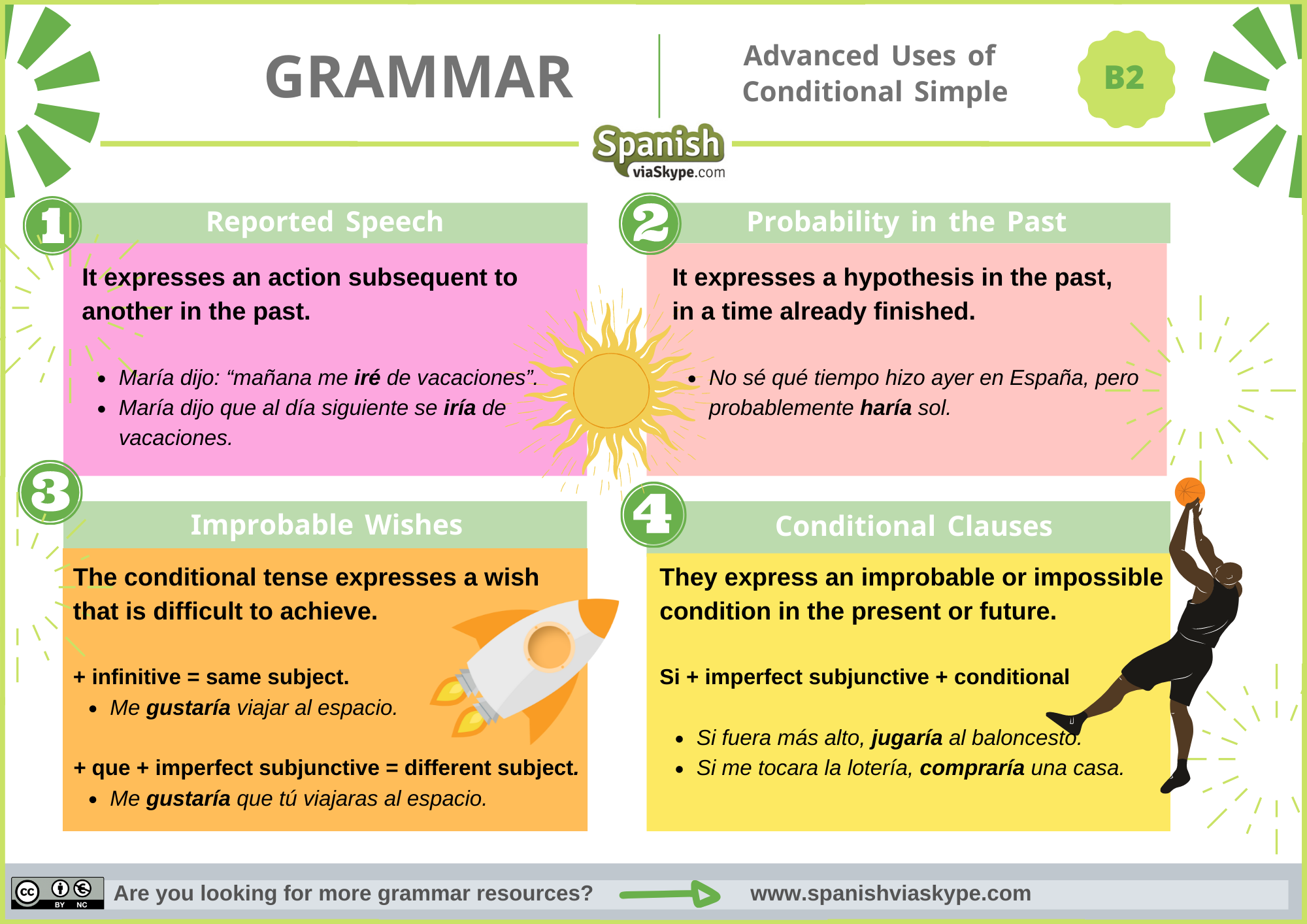 Infographic on the advanced uses of the simple conditional in Spanish