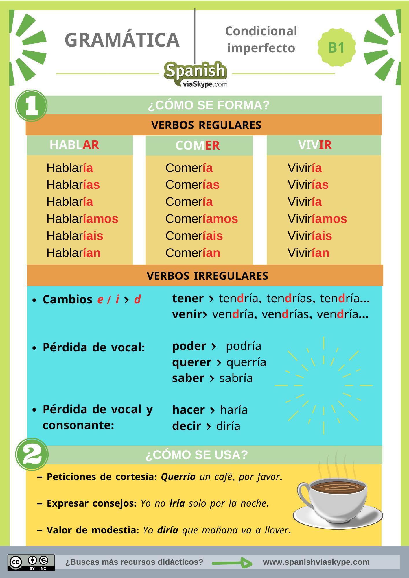 Infografía: el condicional imperfecto en espanol