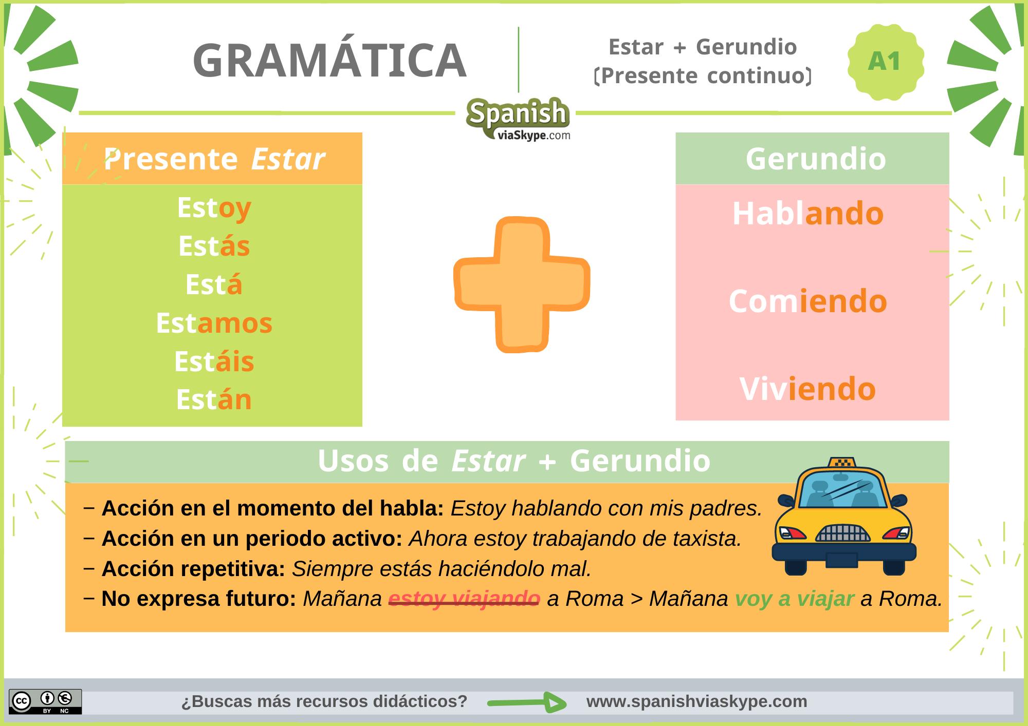 Infografía sobre el presente continuo en español (estar + gerundio)