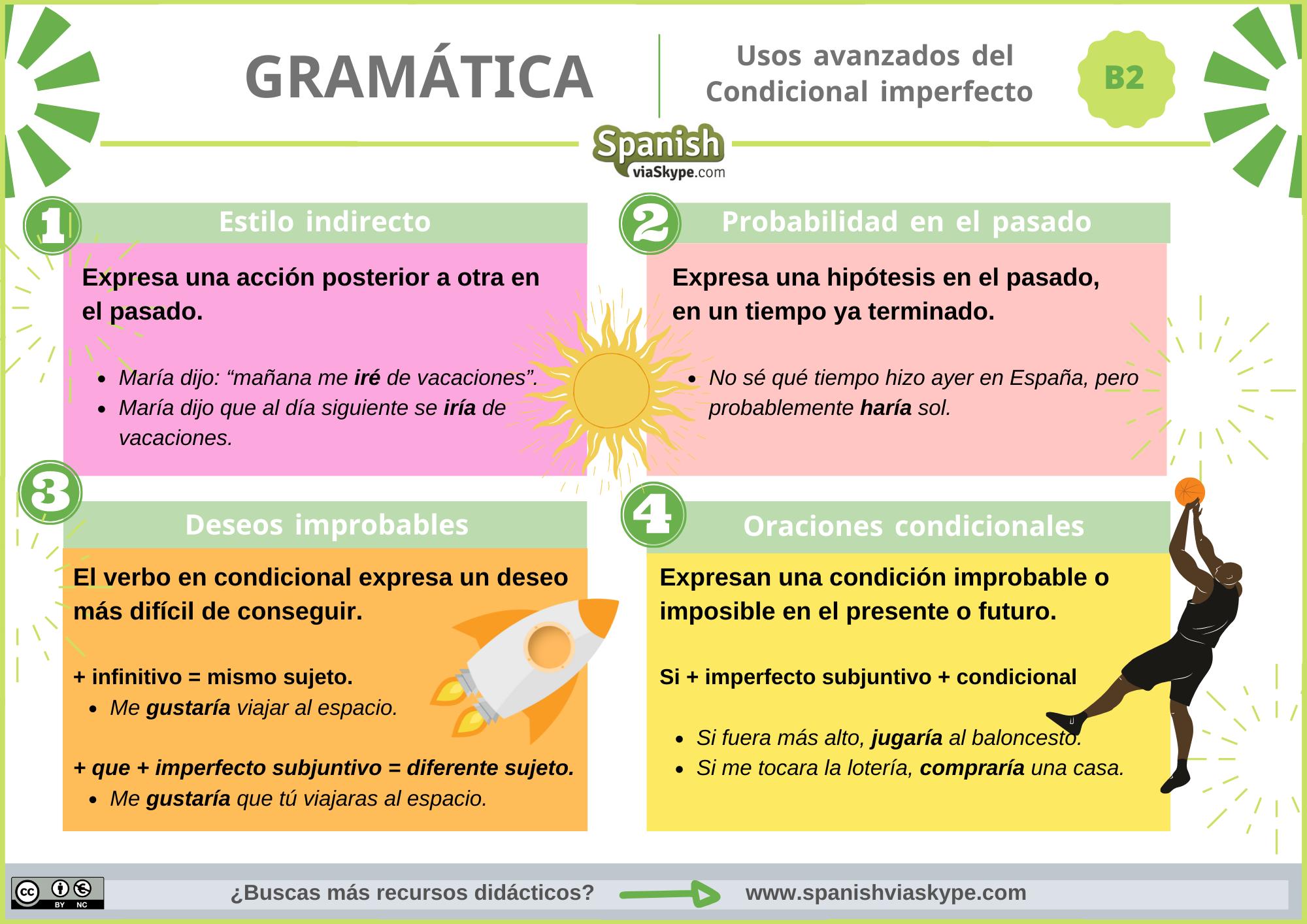 Infografía sobre los usos avanzados del condicional imperfecto en español